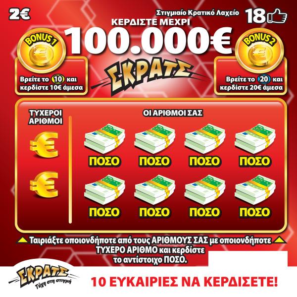 ΣΚΡΑΤΣ: Κέρδη άνω των 2,2 εκατ. ευρώ την προηγούμενη εβδομάδα